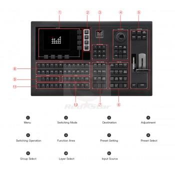 MIG-H2 Video Consol