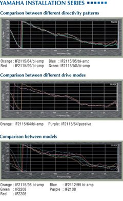 изображение графика акустической колонки